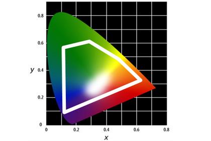 【図1】CIE色度座標数値での色調管理(白枠内が色合わせ可能範囲)